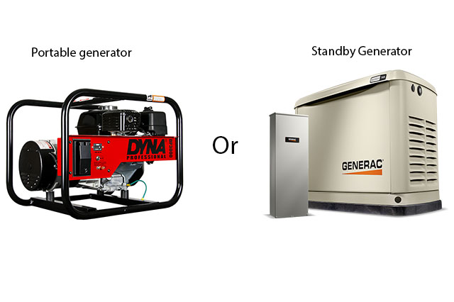 3KW Winco Portable Generator or 9kW Generac Air Cooled Standby Generator